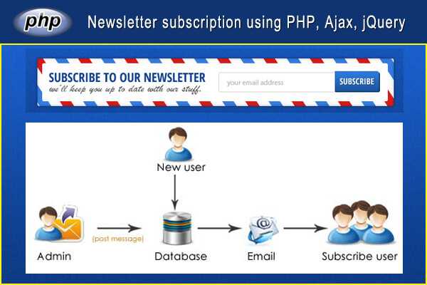 Newsletter subscription using PHP, Ajax, jQuery