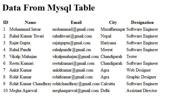 csv_mysql_table