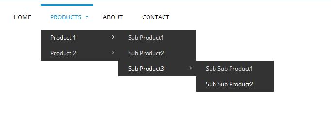 dynamic menu generator