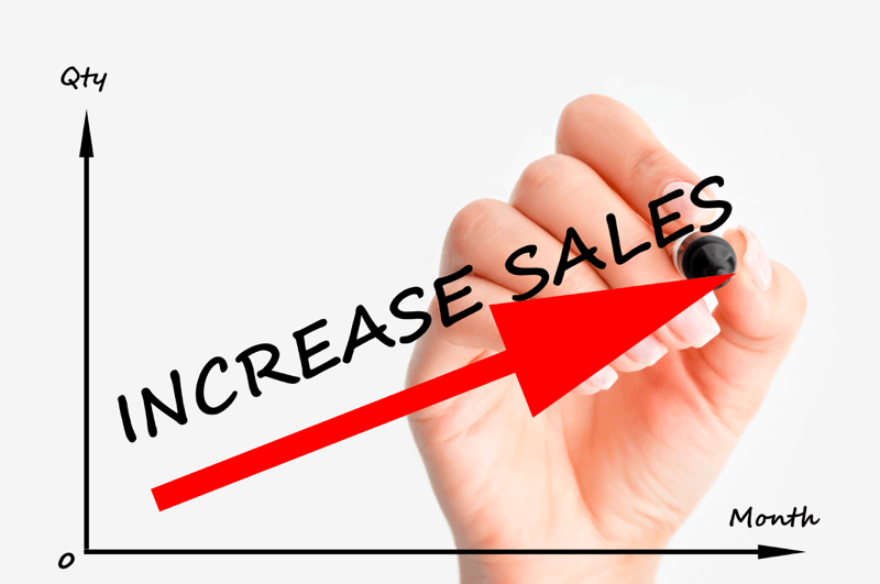 increase sales in eCommerce Site